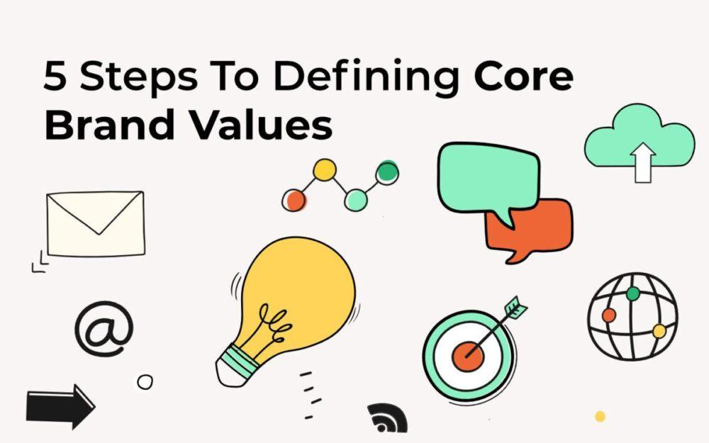 core brand values