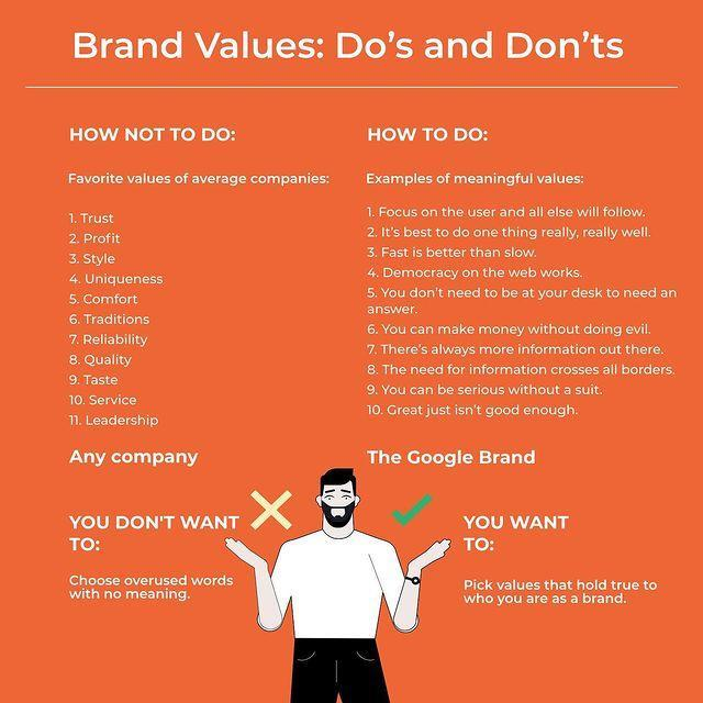 How To Define Your Core Brand Values (And What Values To Avoid)