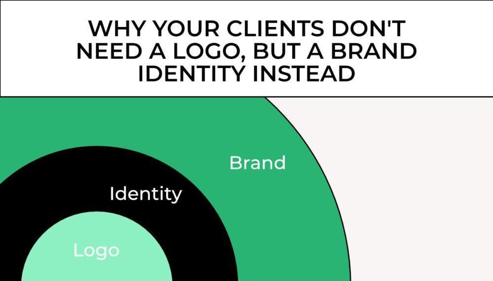 brand identity design logo design
