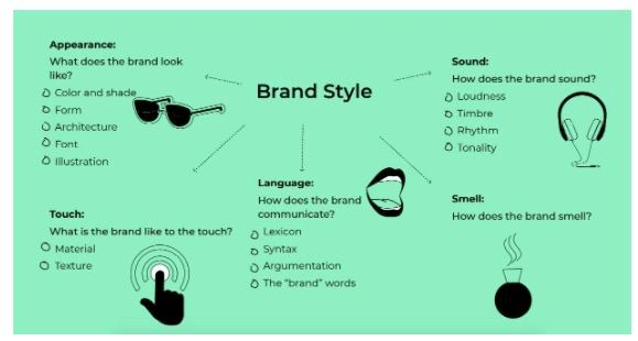 How to Use Brand Archetypes Cheat Sheet: 12 Examples of Archetypal Branding